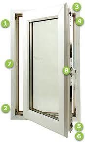 triple glazing security