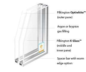 Triple Glazing Windows